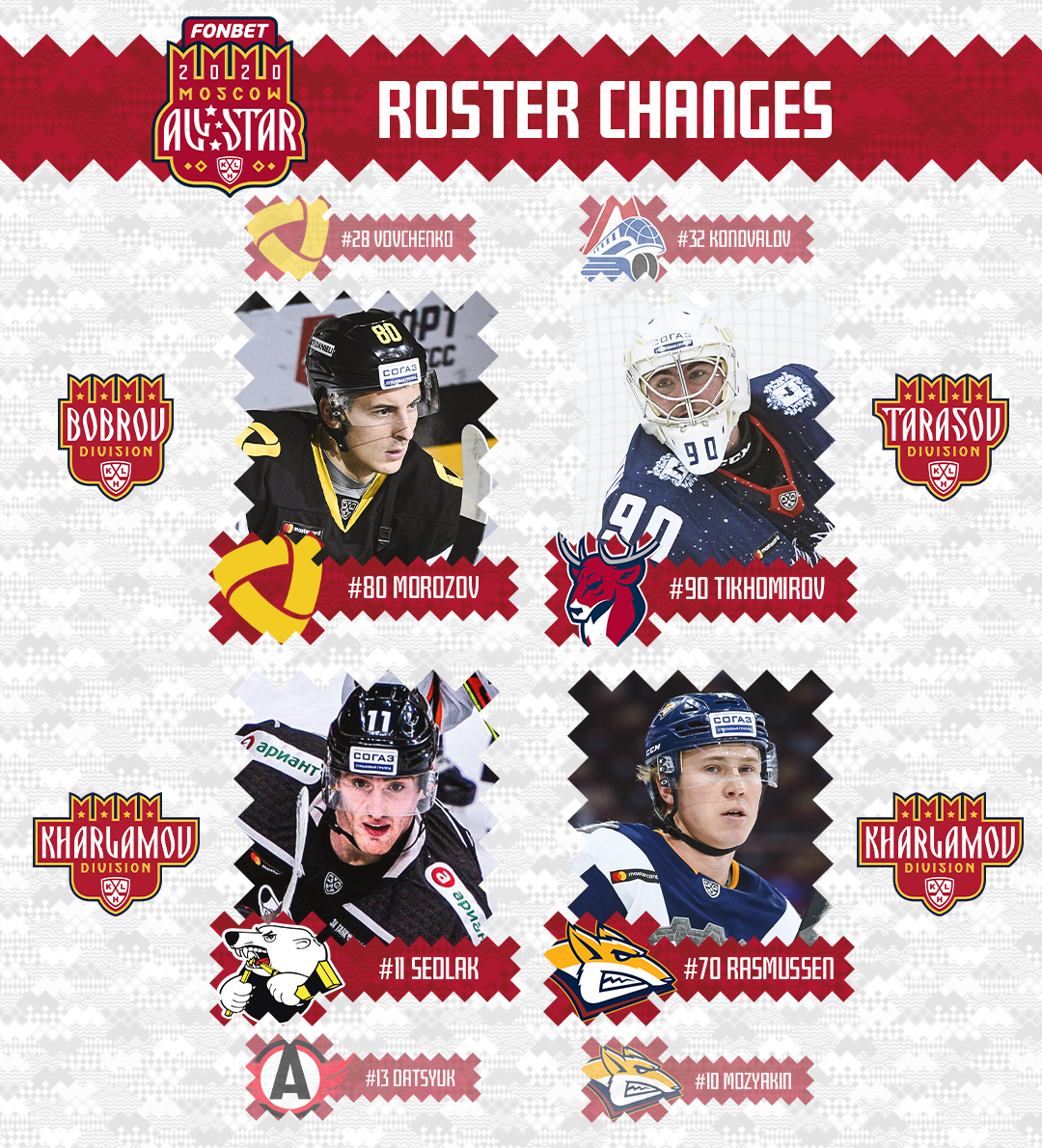 4_Changes_Roster_ENG.jpg